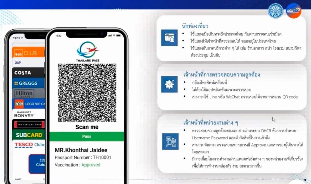 Thailand Pass Example